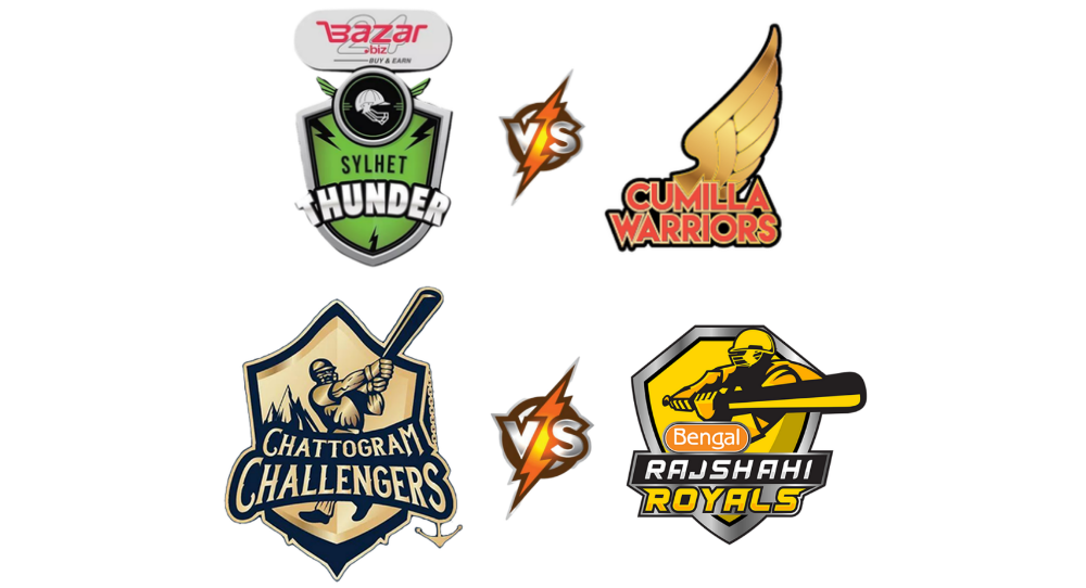 Photo of Today Bangladesh Premier League Matches Prediction Report – Cumilla Warriors vs Sylhet Thunder – Chattogram Challengers vs Rajshahi Royals – January 7, 2020 Who Will Win?