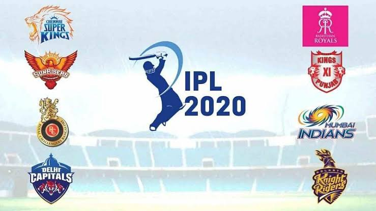 Photo of Today Match Prediction-Kolkata Knight Riders vs Kings XI Punjab-IPL T20 2020-46th Match-Who Will Win